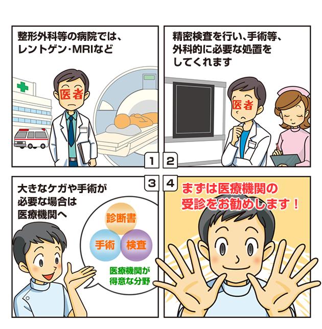 医療機関が得意な治療
