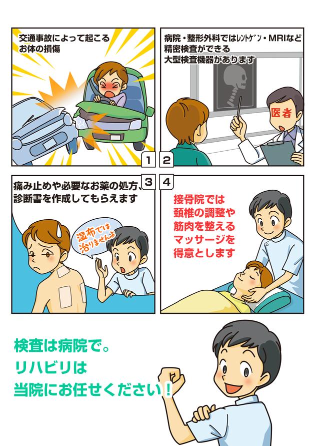 接骨院が得意な治療